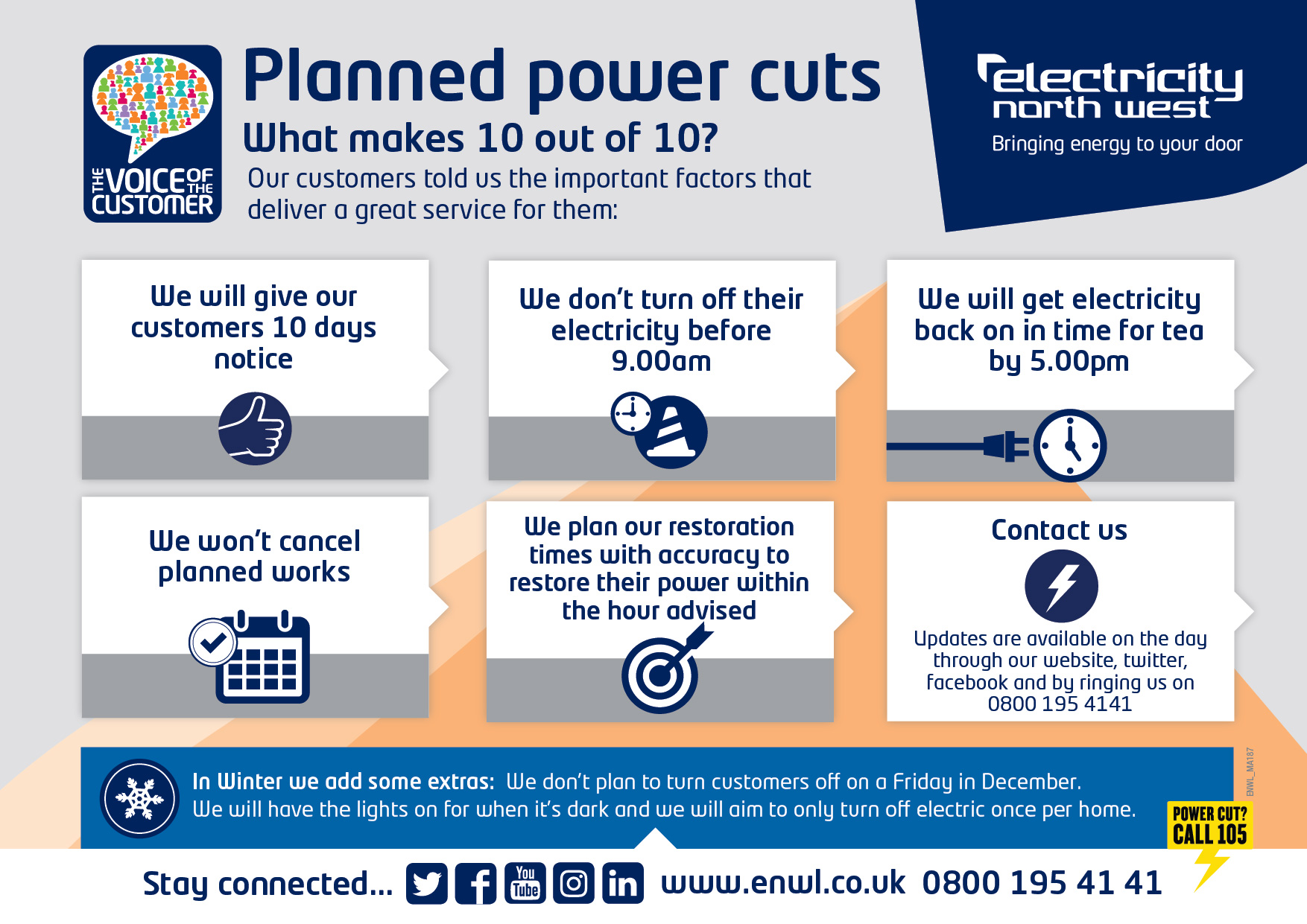 Electrical Business Plan Uk Wiring Library